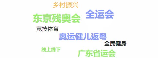 广东体育一周资讯回顾
