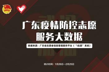大数据给广东战疫志愿者画像
