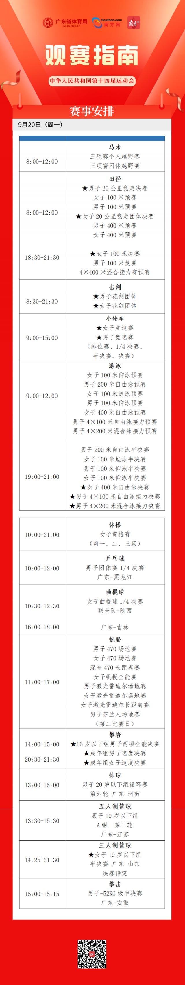 粤将赛程  广东健儿将竞逐田径、游泳等六大项目金牌