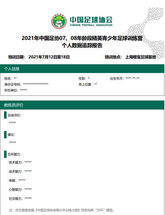 中国足协精英青少年球员数据追踪报告出炉